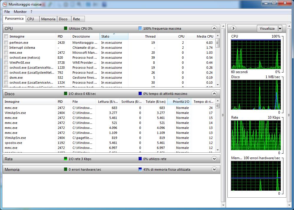 Come aprire il monitor delle Risorse di sistema su Windows