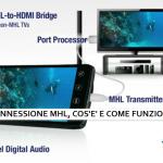 Connessione MHL, cosa è e qual è il suo funzionamento