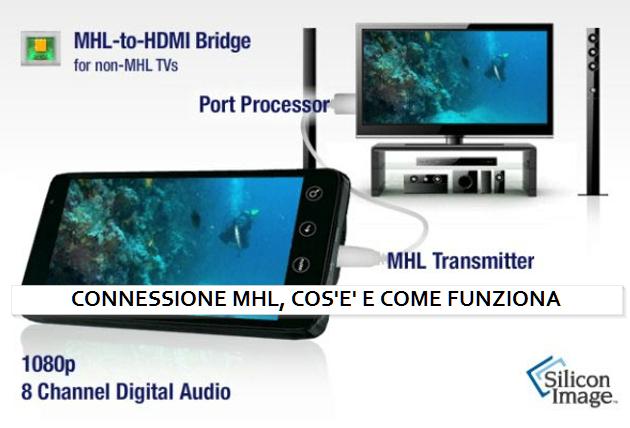 Connessione MHL
